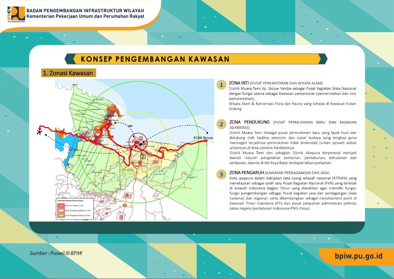 Konsep Pengembangan Jayapura dan Istana Kepresidenan Berdasarkan Zonasi