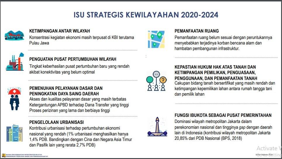 Dukung Terwujudnya RMPJN 2020-2024, BPIW Tajamkan Lokasi dan Program Pembangunan