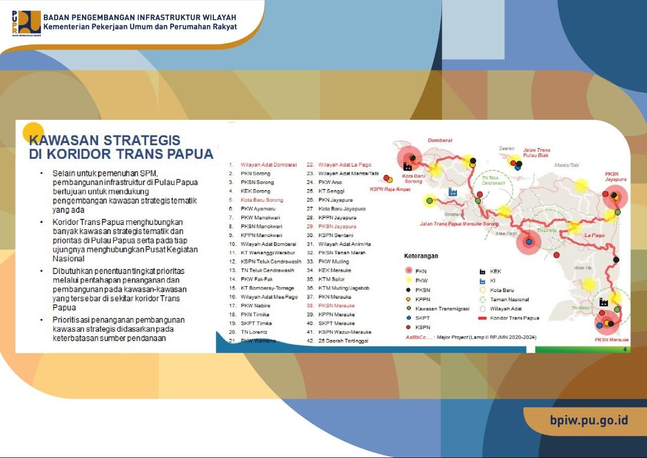 Kementerian PUPR dan K/L Lain Perlu Kerja Sama Integrasikan Simpul-simpul Transportasi di Papua