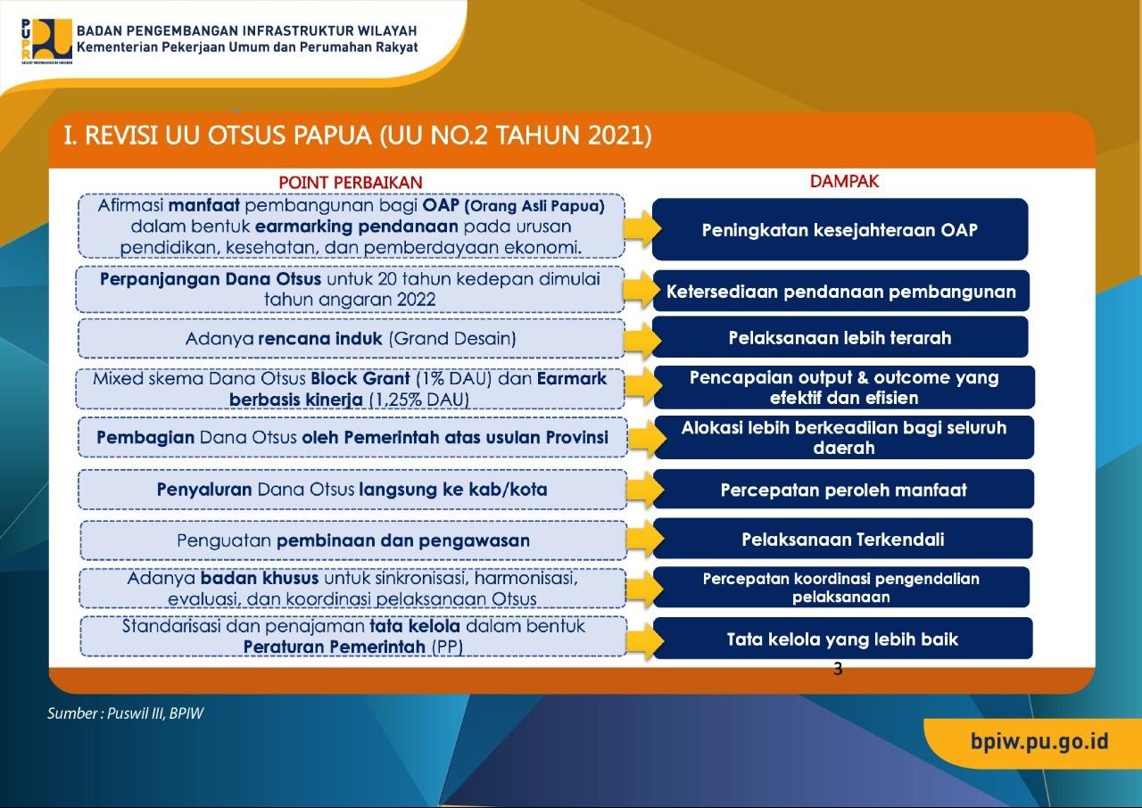 Kementerian PUPR Dukung RPP Terkait Pelaksanaan Otonomi Khusus Provinsi Papua