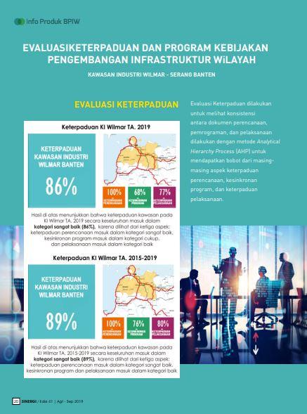 Kawasan Industri Wilmar - Serang Banten
