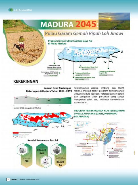 Madura 2045 - Pulau Garam Gemah Ripah Loh Jinawi
